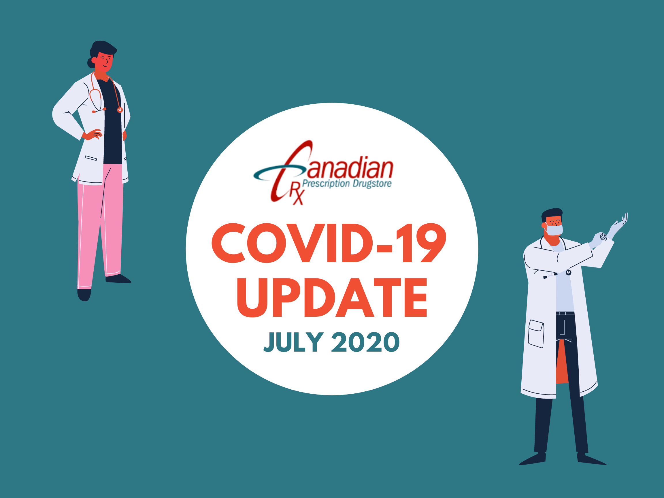 COVID-19 VIRUS UPDATE JULY 2020